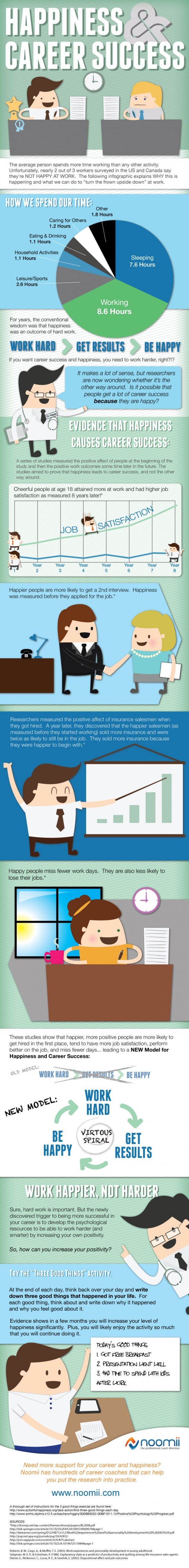 happiness--career-success-infographic_52480ce5b8b1f_w587