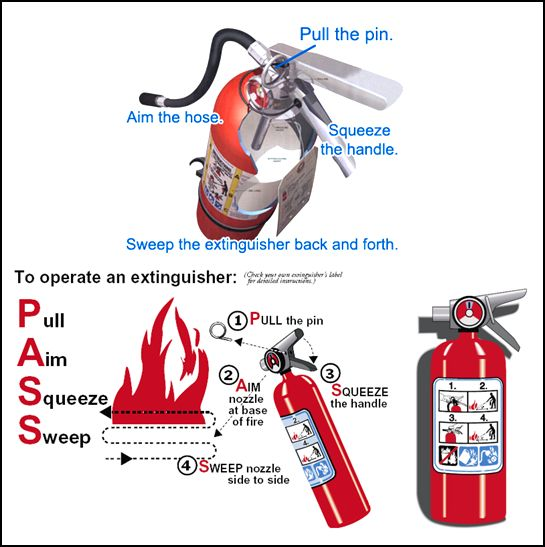 fire-extinguisher-pass-illustration